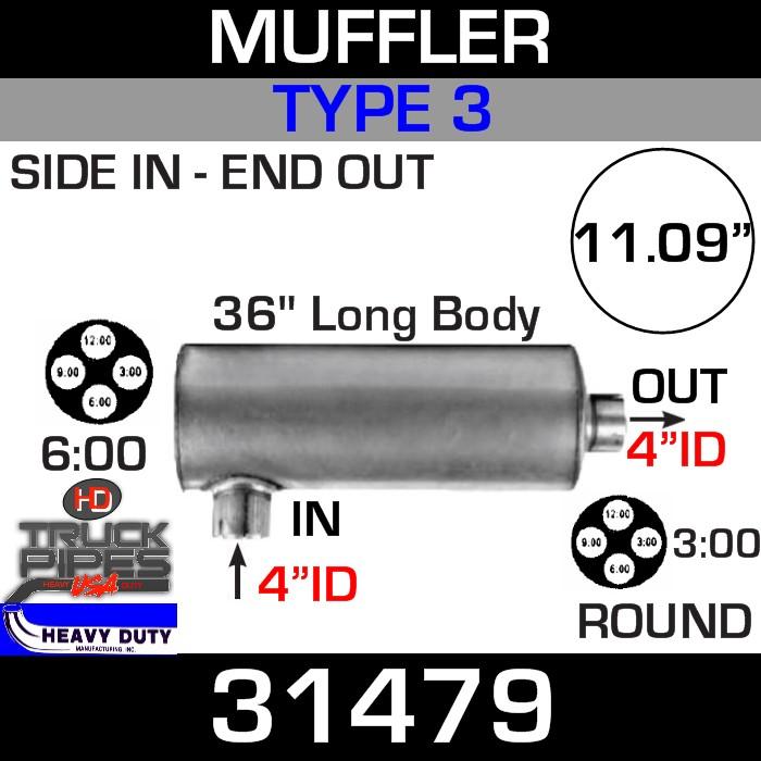 Type 3 Muffler 11.09