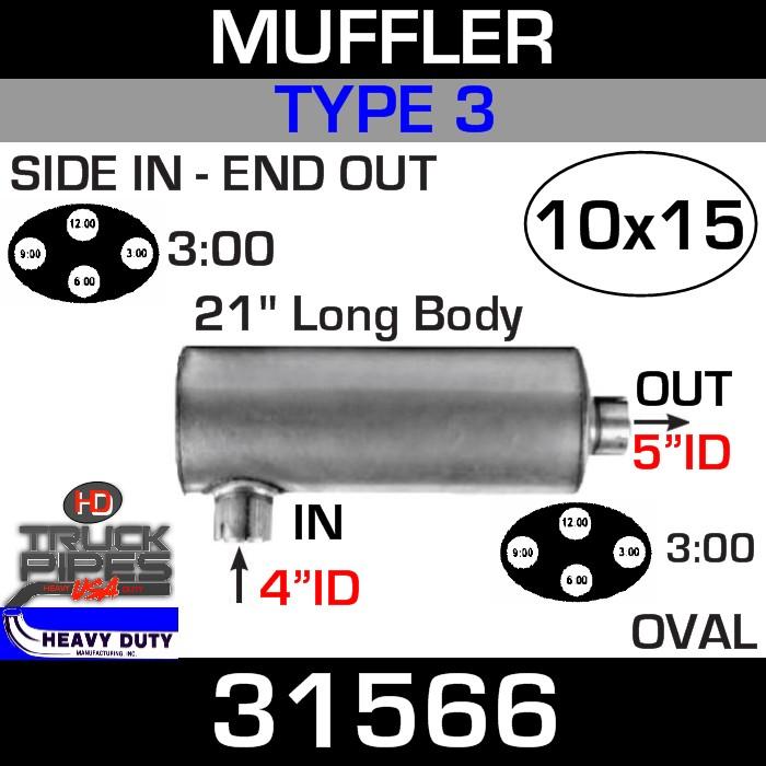 Type 3 Muffler 10
